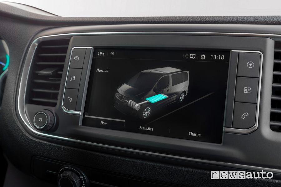 Schermata stato carica batteria Opel Vivaro-e elettrico