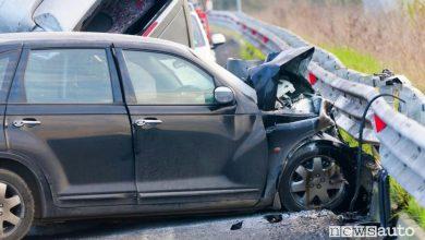 Photo of Incidenti stradali oggi, azzerati effetto Covid-19