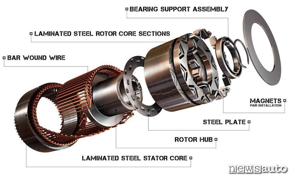 Statore e rotore di un motore elettrico Brushless senza spazzole