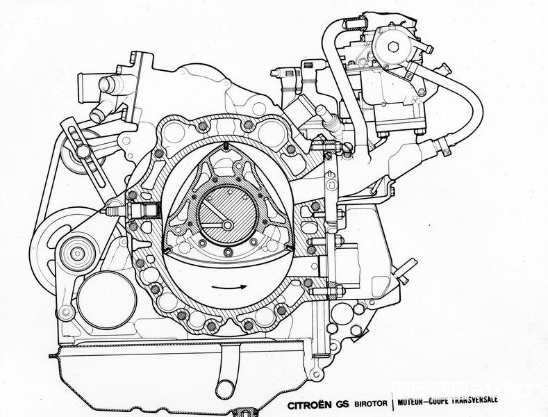 Motore e cambio della Citroën GS Birotor (sezione trasversale)