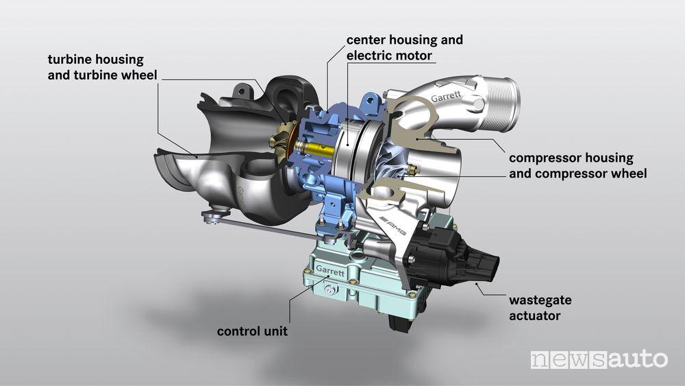 Turbo elettronico Mercedes-AMG, caratteristiche, come funziona