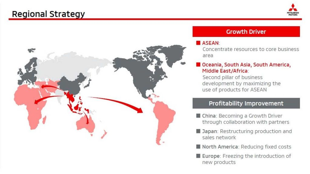 Piano di ristrutturazione Mitsubishi 2020-2022