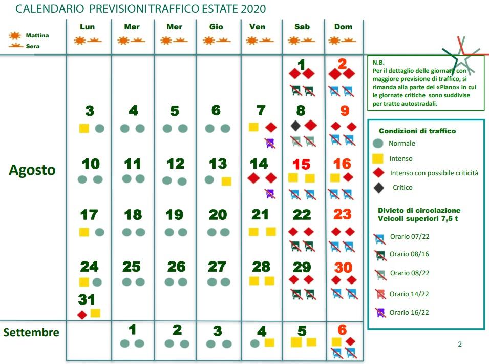 Previsioni traffico estate agosto e settembre 2020