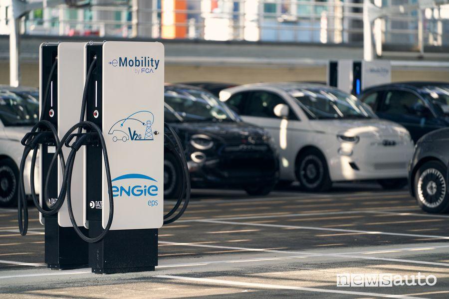 Impianto Vehicle-to-Grid di Torino Mirafiori auto elettriche