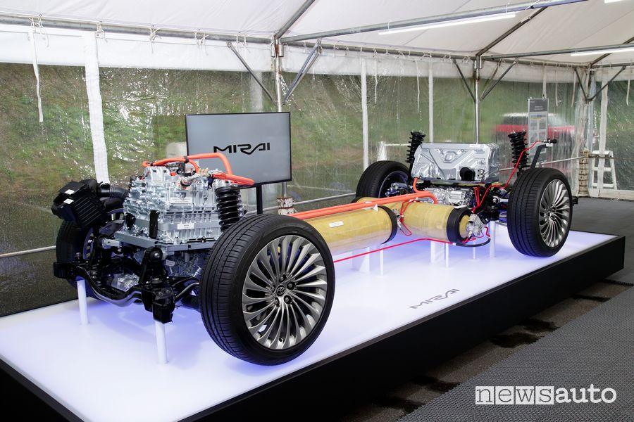 Sistema fuel cell nuova Toyota Mirai
