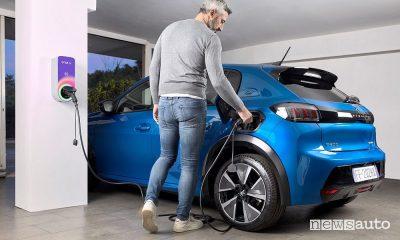 esenzione bollo auto elettriche