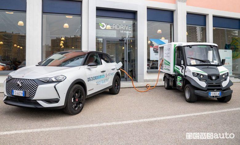 Ricarica auto elettriche a noleggio veloce