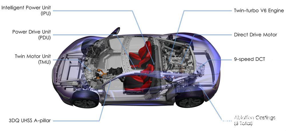Caratteristiche tecniche Honda NSX