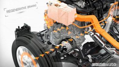 Frenata rigenerativa, che cos'è e come funziona sule auto elettriche e ibride