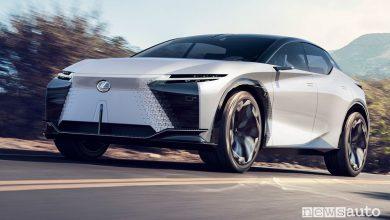 Photo of Auto elettriche del futuro, Lexus LF-Z Electrified concept