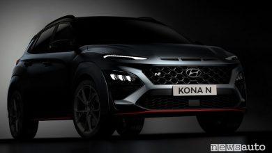 Photo of Nuova Hyundai Kona N, come sarà, anteprima