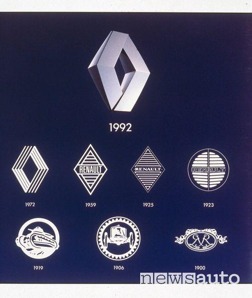 Losanga Renault la storia dei loghi dal 1900 al 1992