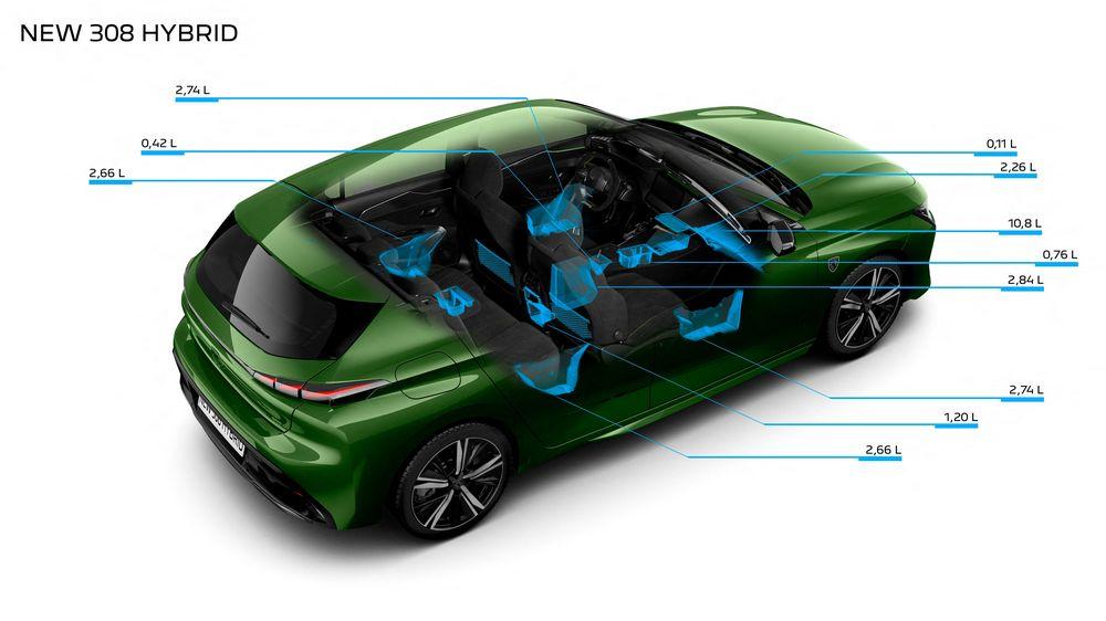 Abitacolo nuova Peugeot 308 e spazi a bordo, portaoggetti con i rispettivi volumi espressi in litri