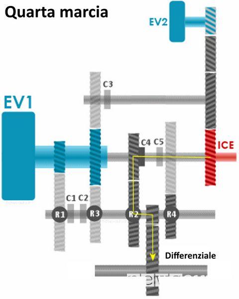 Motore ibrido Renault E-Tech, come funziona in quarta marcia (seconda marcia termico e folle elettrico)