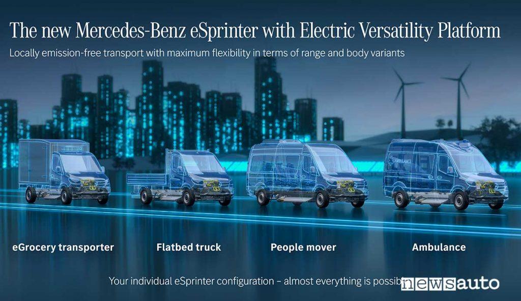 Schema allestimenti possibili per nuovo eSprinter seconda generazione basata su Electric Versatility Platform Mercedes-Benz