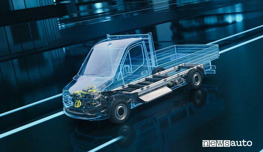 Mercedes-Benz eSprinter seconda generazione basata sulla nuova piattaforma Electric Versatility Platform