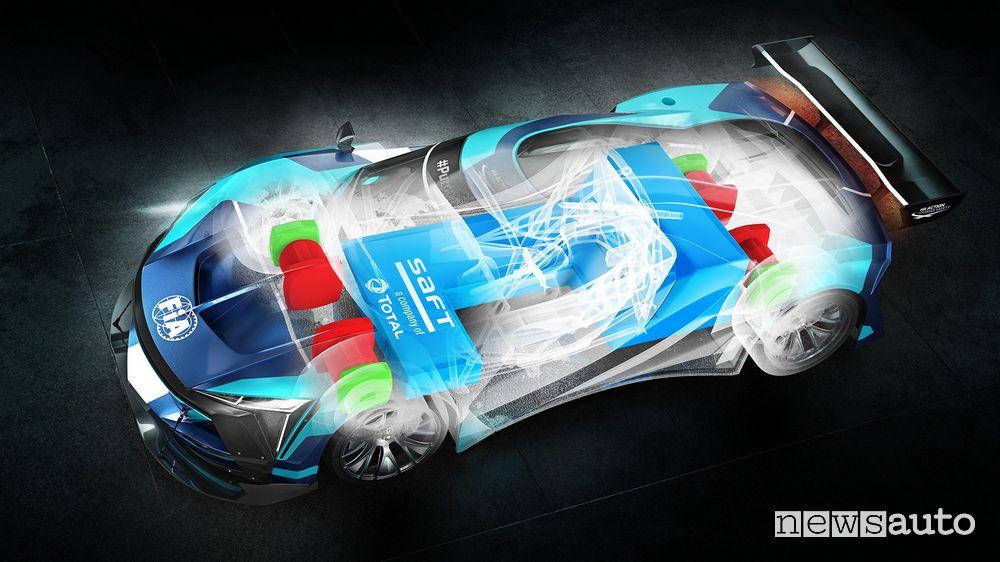 Batterie auto da corsa elettriche GT Electric