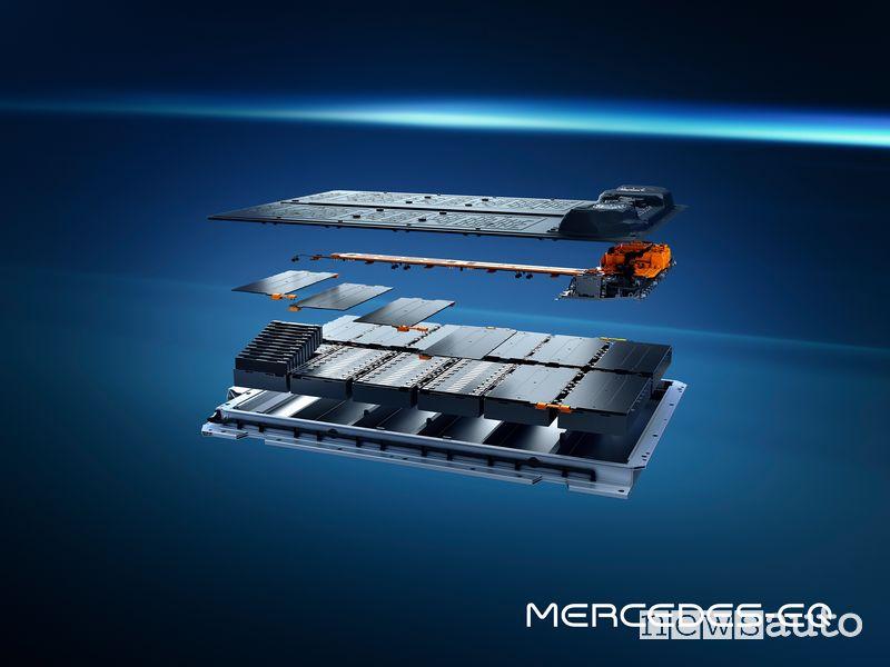 Batteria da 107,8 kWh Mercedes-EQ EQS elettrica