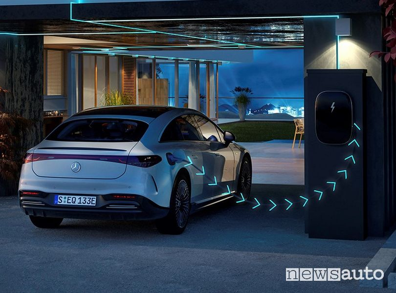 Mercedes-EQ EQS elettrica in ricarica bidirezionale V2G