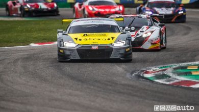 Photo of ACI Racing Weekend Monza 2021: risultati e vincitori gare