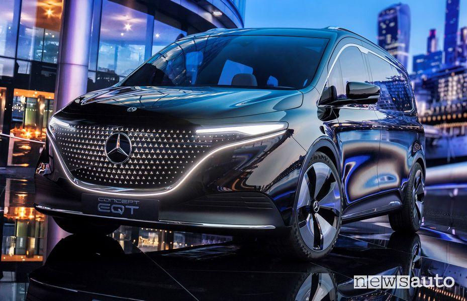 Vista di profilo Mercedes-EQ Concept EQT