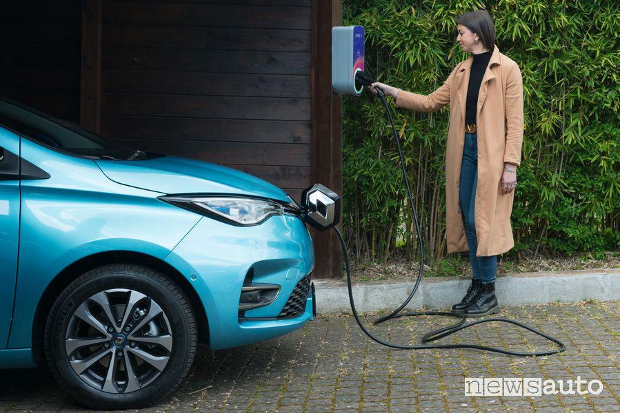 Compare un'auto elettrica, chi è interessato