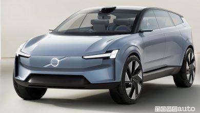 Vista di profilo Volvo Concept Recharge