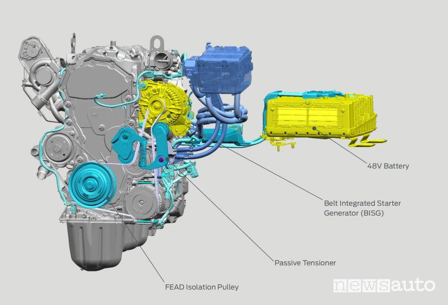 Schema motore Ford EcoBoost Hybrid mild-hybrid