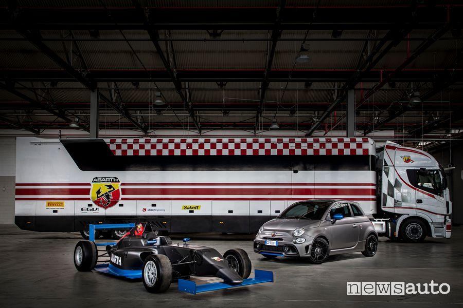 Abarth F595 e la monoposto Tatuus di Formula 4
