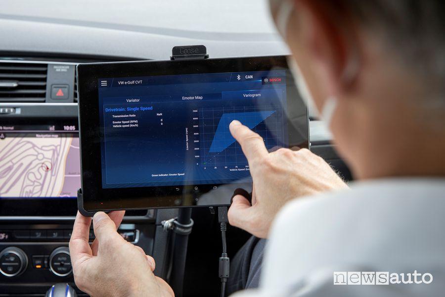 Cambio CVT per auto elettriche BOSCH, come funziona