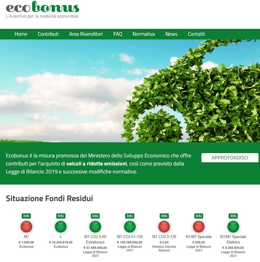 """Ecobonus""""sito del Misedove vengono gestiti gli incentivi per auto, scooter e bici (Fondi residui aggiornati al giorno 29/08/2021)"""