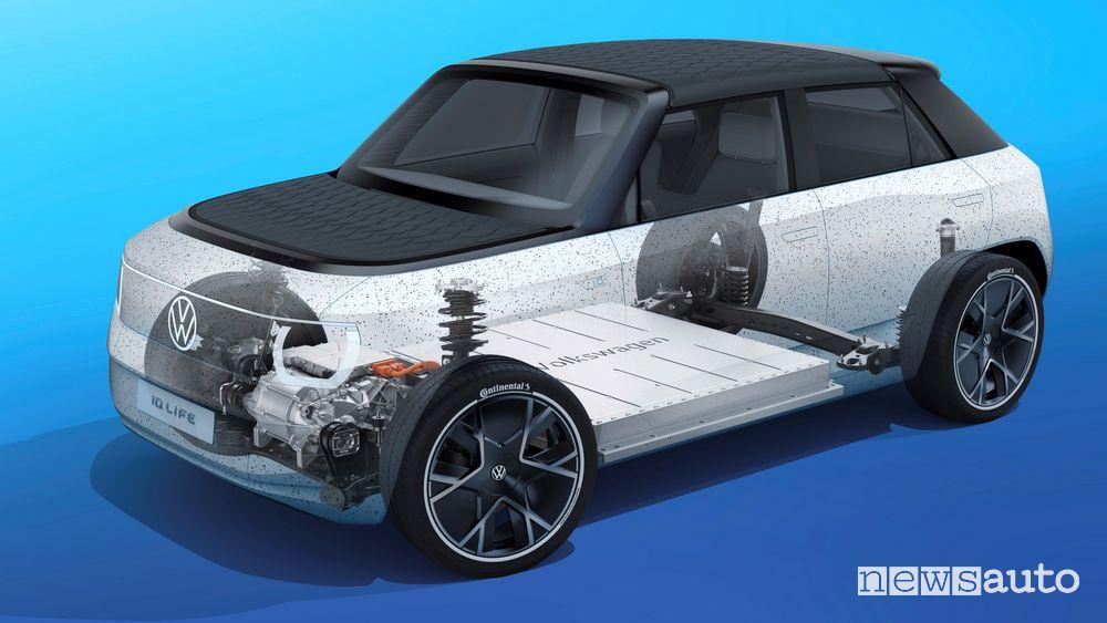 Batteria Volkswagen ID.LIFE concept car