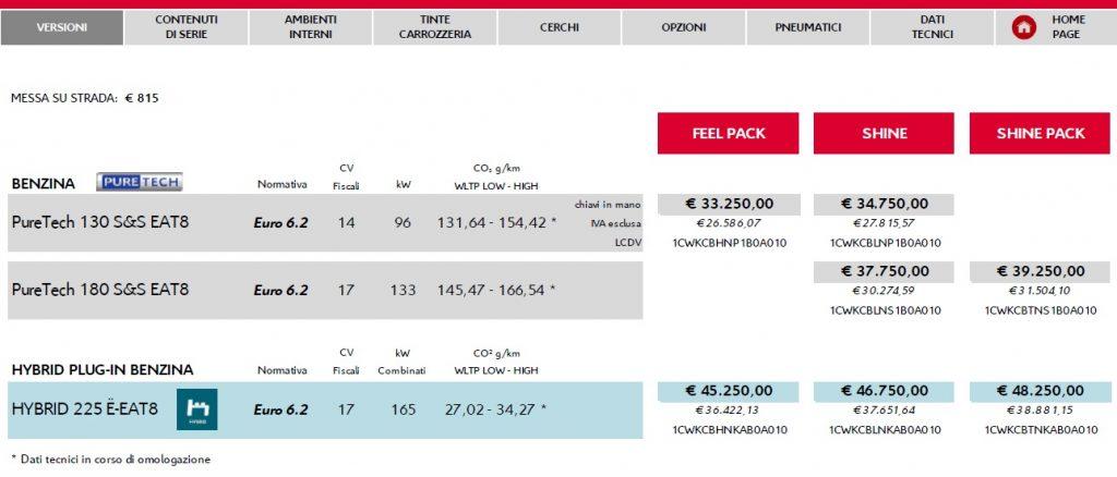 Listino prezzi nuova Citroën C5X