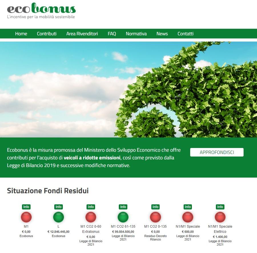 """""""Ecobonus""""sito del Misedove vengono gestiti gli incentivi per auto, scooter e bici (Fondi residui aggiornati al giorno 16/09/2021)  indicatori di quanti ne rimangono cambia da colore verde OK rosso esauriti."""