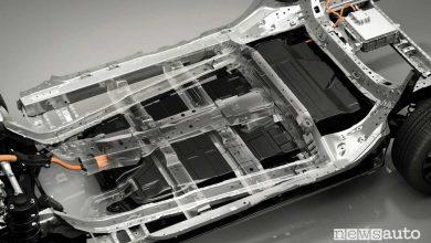 Batterie titanato di litio per auto elettriche, caratteristiche